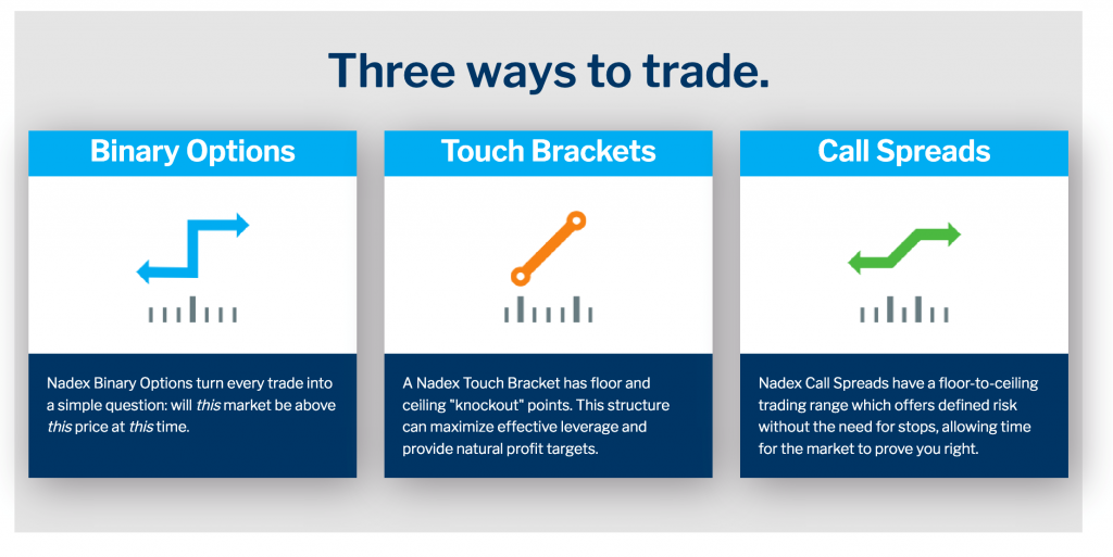Three Ways Trade